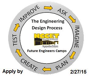 NCCET Future Eng Camp